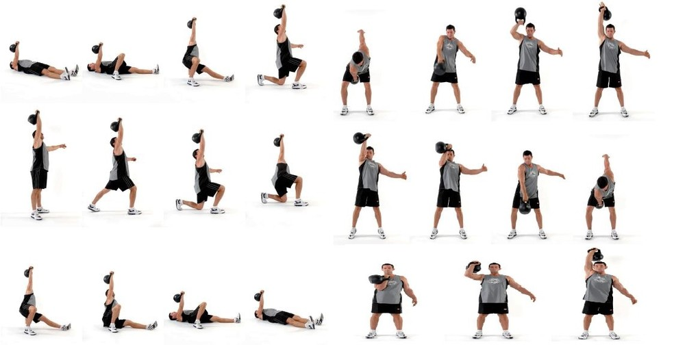 Kettlebell and Kettlebell Workouts « Exercise And Fitness ...